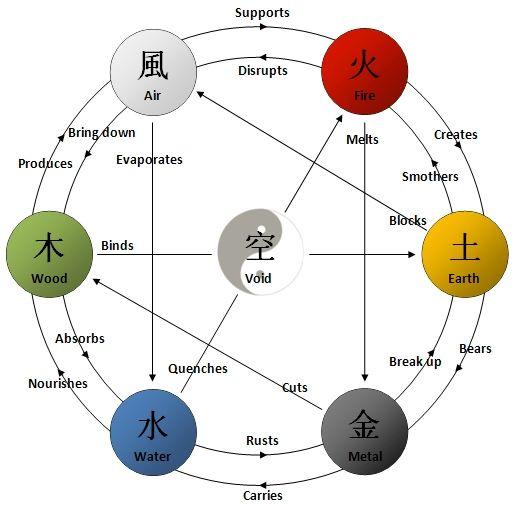 Japan Element