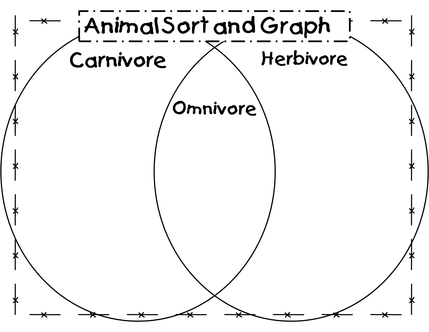 Animal Sort Amp Graph From Cross Curricular Unit On What