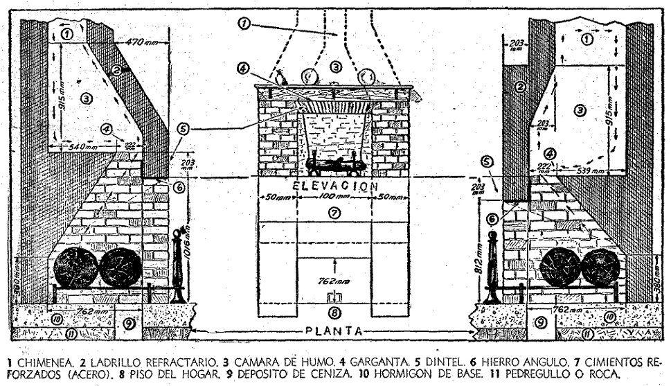 Como hacer una chimenea paso a paso y que no retorne humo como hacer instrucciones y planos - Como disenar una chimenea de lena ...