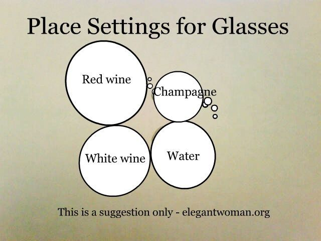 Table Etiquette \u2013 How to Behave at the Table Table Etiquette \u2013 for the knowledge of good table manners or if you\u0027re about to dine in one of the country\u0027s ... & Wine dinner stemware setting - okay lol maybe this isn\u0027t quite a ...