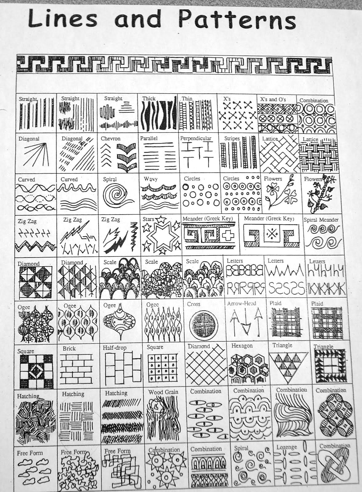 Line And Pattern Poster Name The Patterns And Lines That