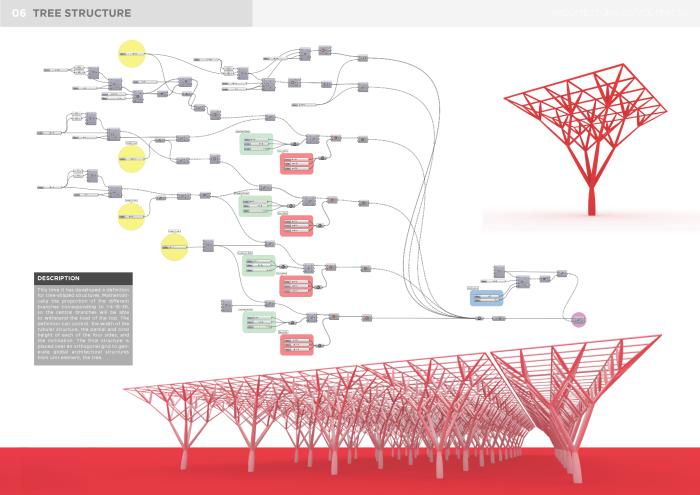 06 Tree structure | parametric design | Parametric