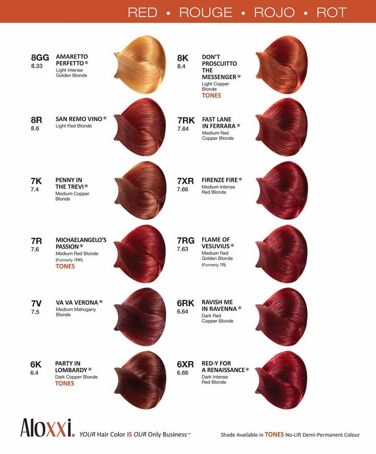 Aloxxi Hair Color Chart Ibovnathandedecker