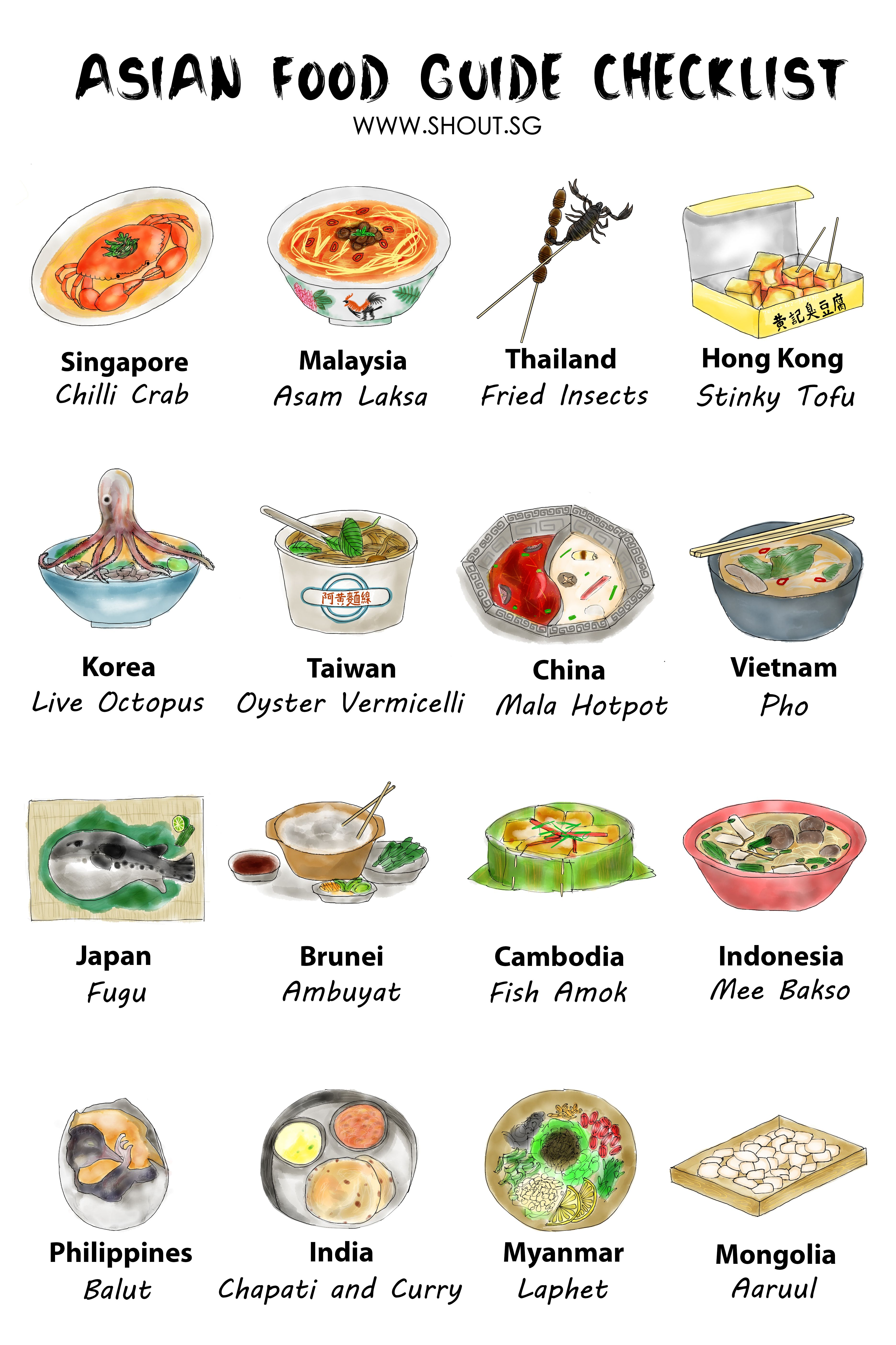 The Asian Food Guide Checklist Food Infographic Asian Recipes Food Guide