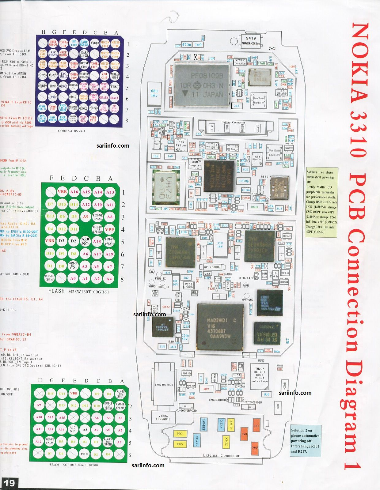 nokia 3310 pcb diagram solutions | Mobiles & Tablets
