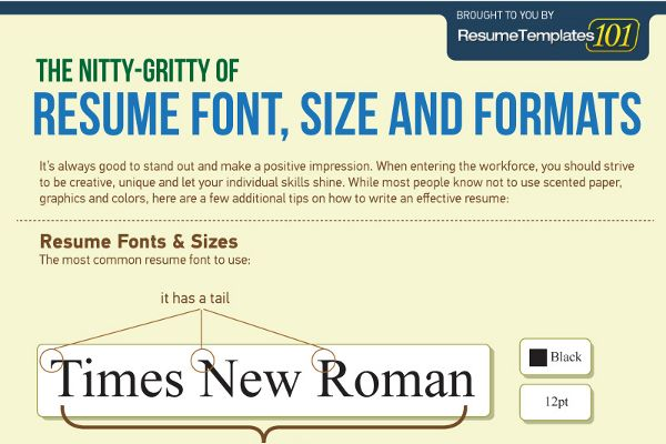 Best Fonts and Proper Font Size for Resumes Fonts