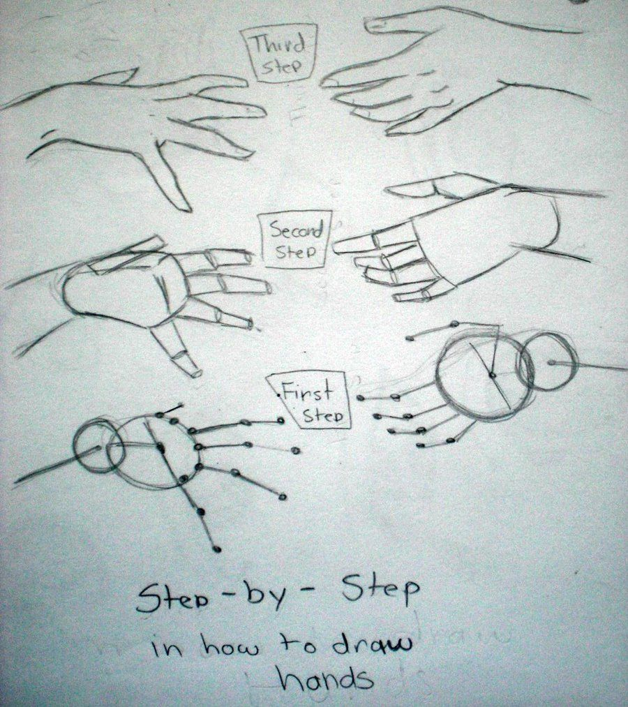 How to draw hands StepByStep by JojoLemonJuice