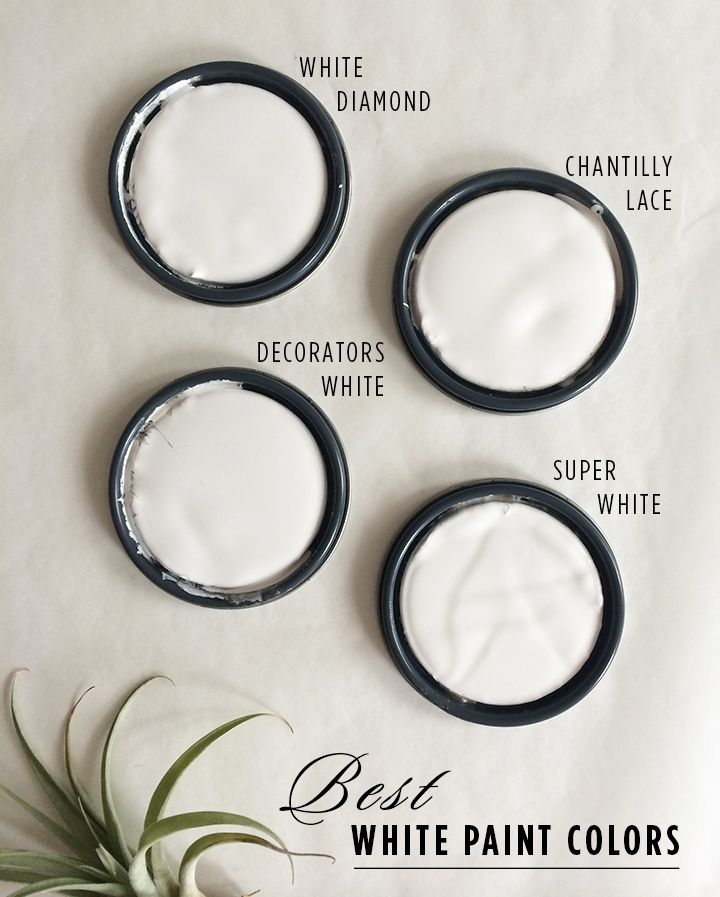ask the experts: finding the perfect white paint - desmitten