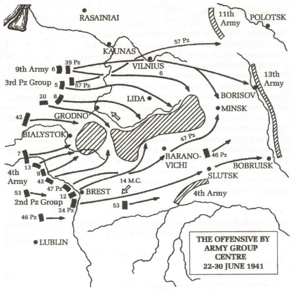 Barbarossa army group
