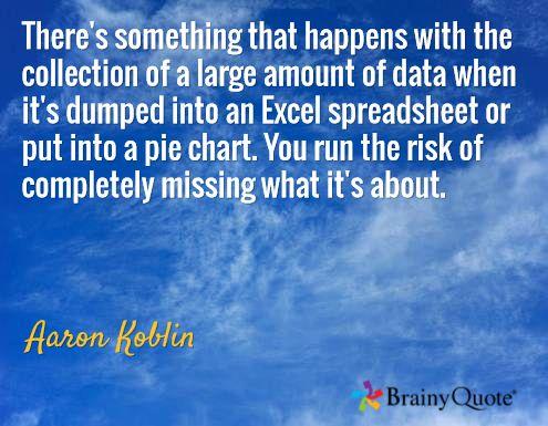 Aaron Koblin Quotes Pie charts