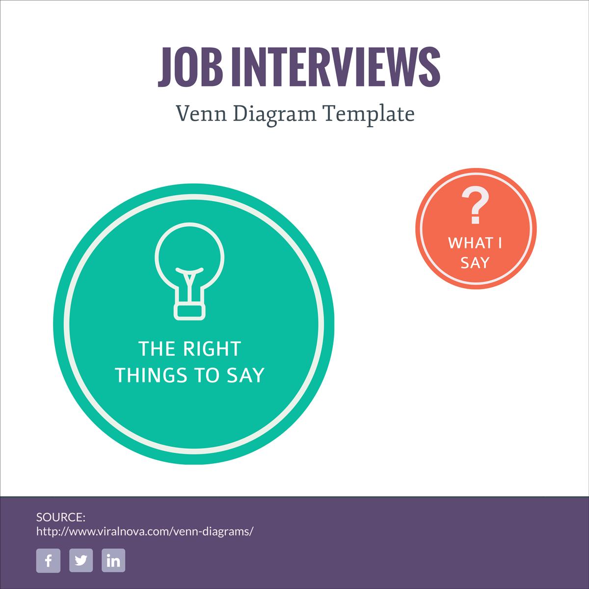 Job interviews venn diagram so true lol funny really funny job interviews venn diagram so true lol funny pooptronica