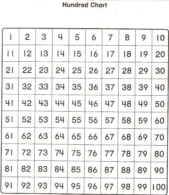 photo regarding Printable Number Chart 1 100 named Absolutely free printables and game titles Interactive quantity charts - blank