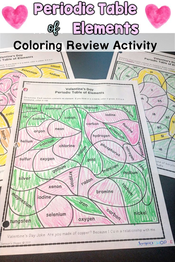 Periodic table of elements valentines day review activity periodic table of elements valentines day review activity february holidays atomic number and periodic table urtaz Gallery