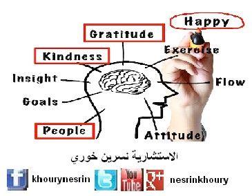 يفرز المخ أفيونات طبيعية تجعلك بحالة من المزاج الجميل والرائع وبقمة السعادة هذه الافيونات تتجدد وتفرز من تلقاء نفسها كلم Insight Gratitude Psychology