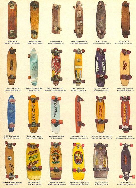 Random Skateboard Pictures Skateboard Art Design Skateboard