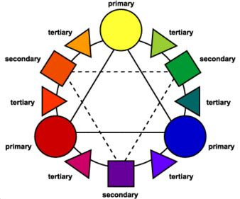 Color Wheel Lesson Plan