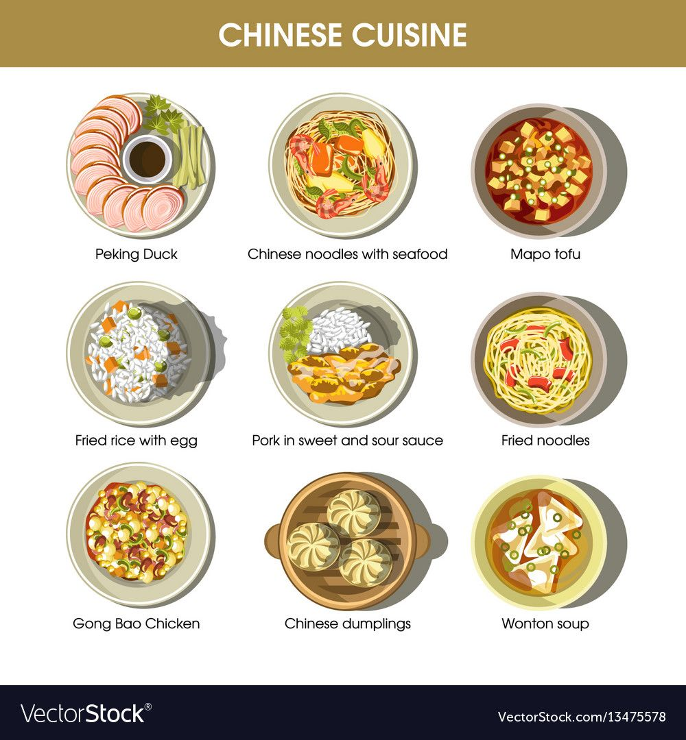 Chinese Cuisine Menu Traditional Dishes Vector Image On Vectorstock Chinese Cuisine Cuisine Food Sketch