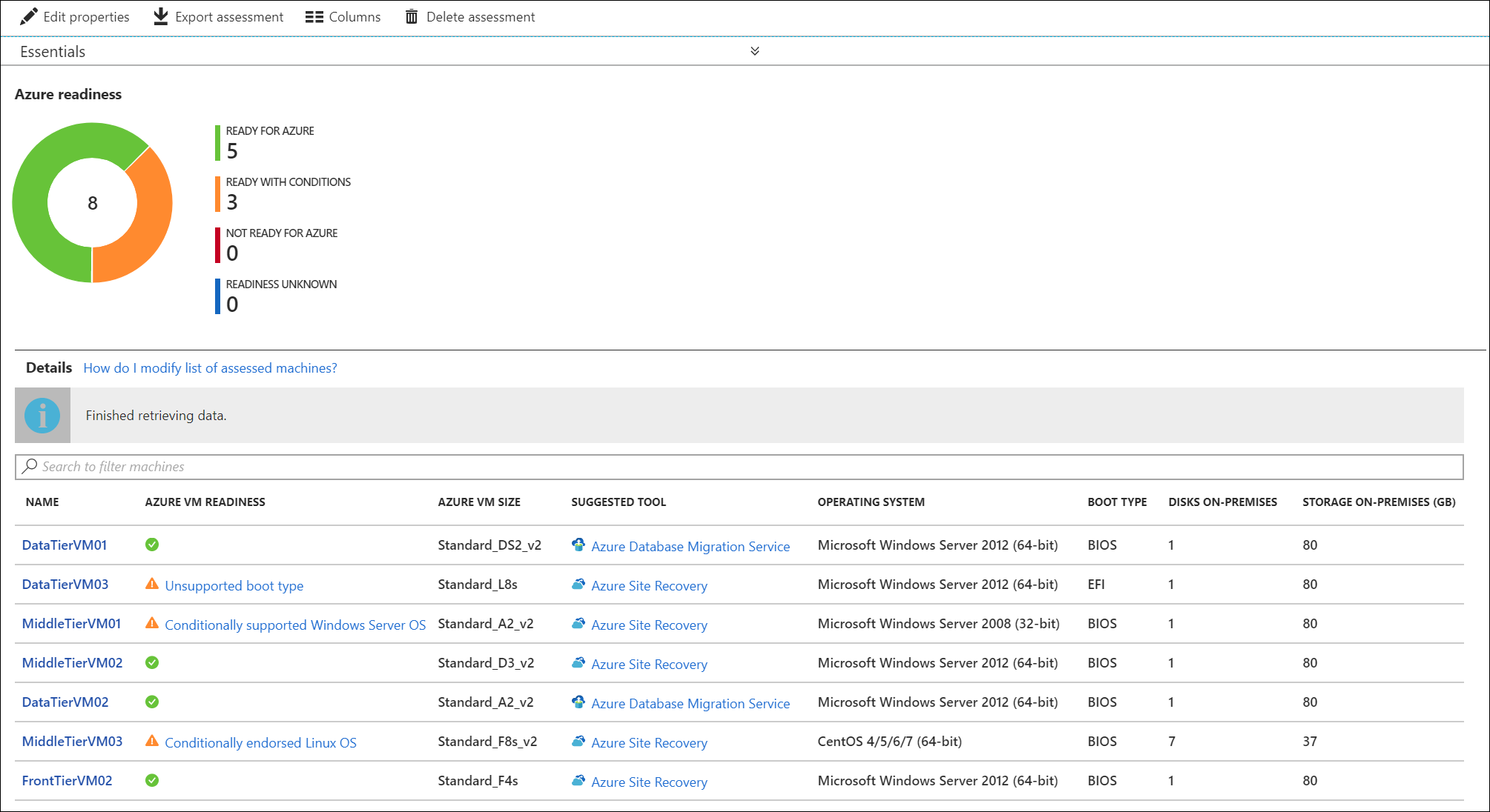 Confidently Plan Your Cloud Migration Azure Migrate Is