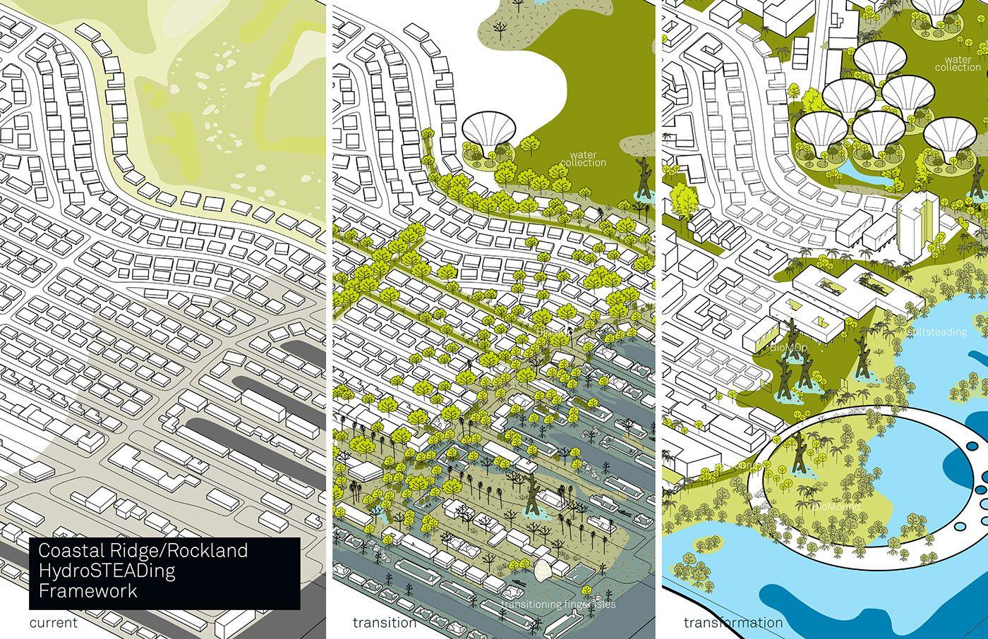 unplanning miami: a sea level rise adaptation strategy on