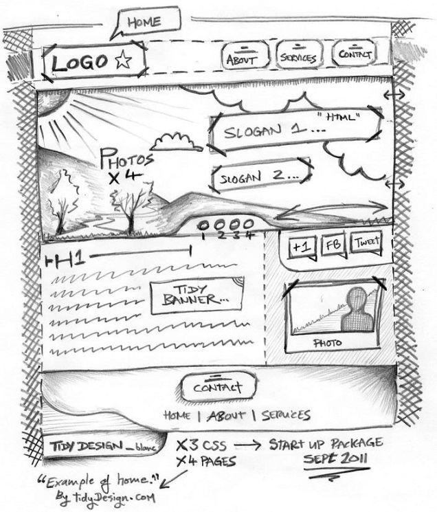 Mockup A Website Using Software Instead Of Paper Web Graphic Design Web Development Design Wireframe Design