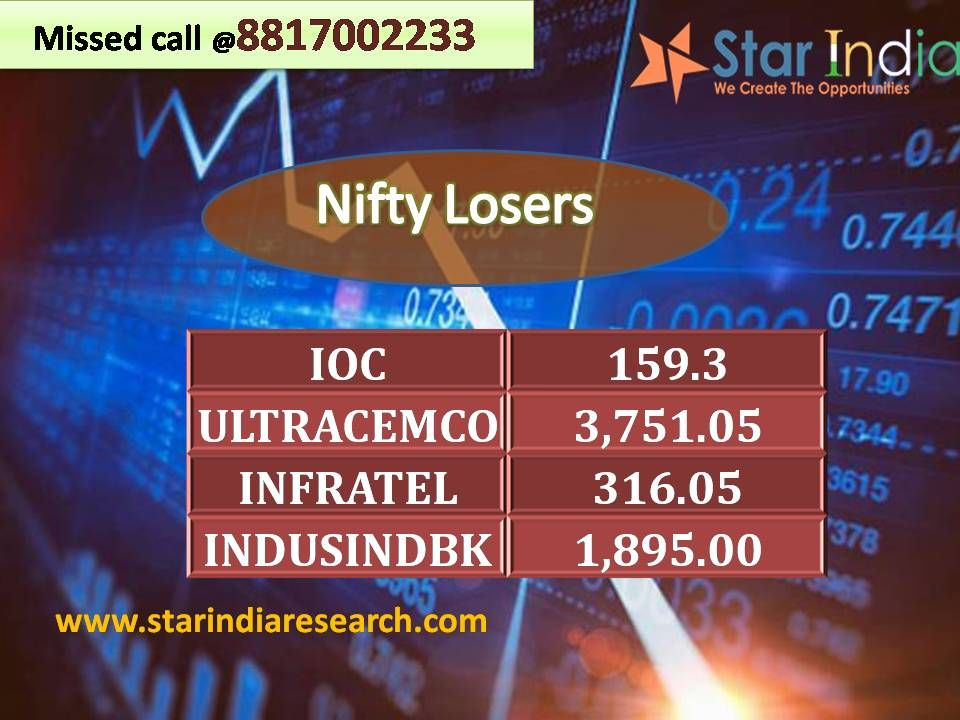 How To Get Insider Information On Stocks In India