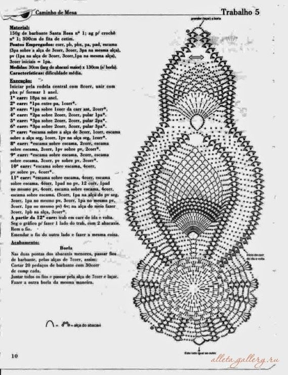 Crochet: Doilies oval track2 | tejidos | Pinterest | Carpeta, Tejido ...
