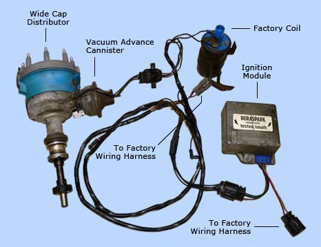 Wire Color Cod For Ignition Module Wire Harness Coil And Distributor For A Ford 1979 F I150 Google Search Ignite Electronics Ignition System