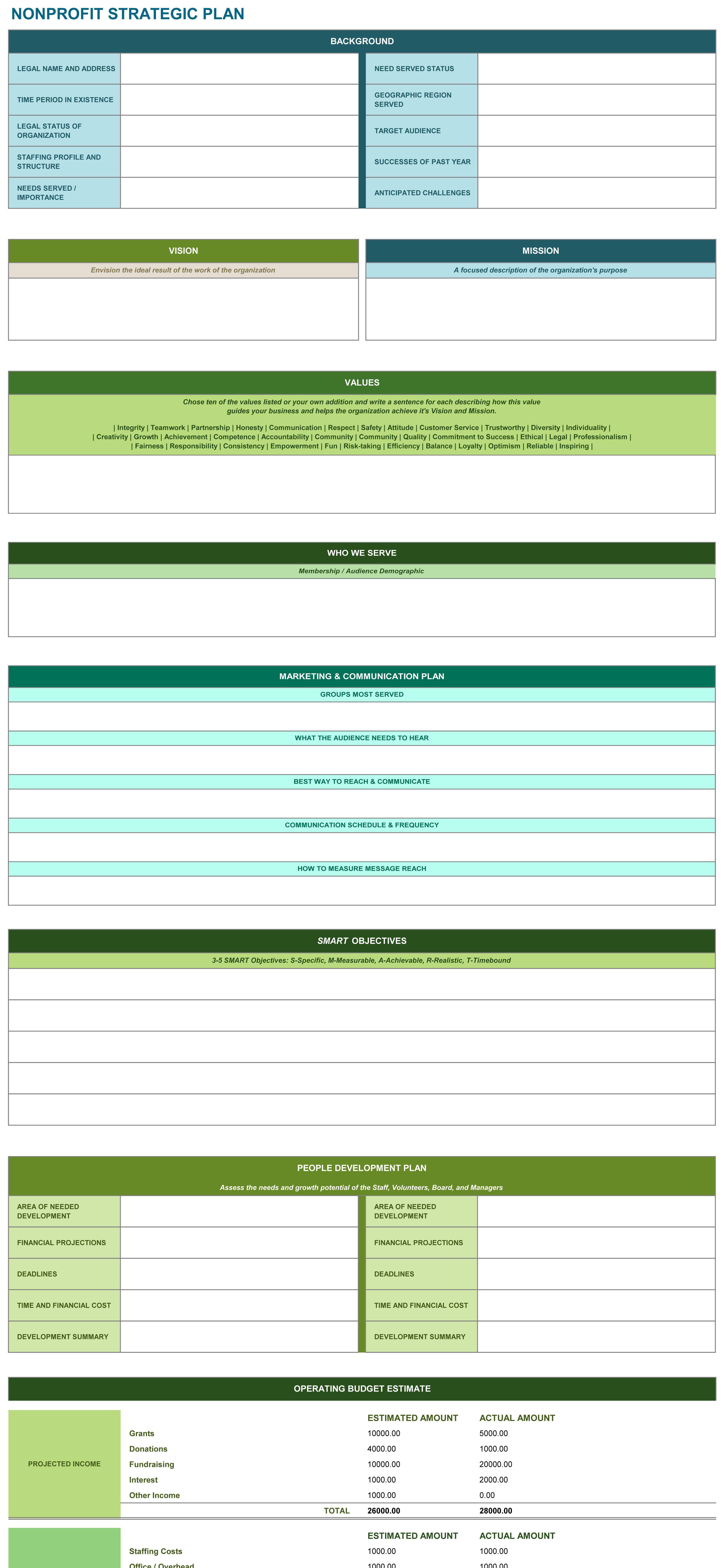 Non Profit Strategic Plan Excel Template Financetemplate