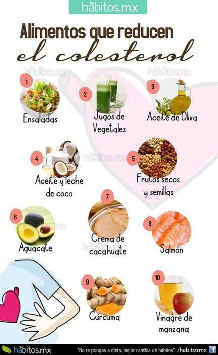 alimentos naturales para bajar el colesterol malo