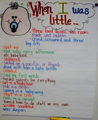 Verbs In Past Tense Poster Great Freebie Included To Teach About
