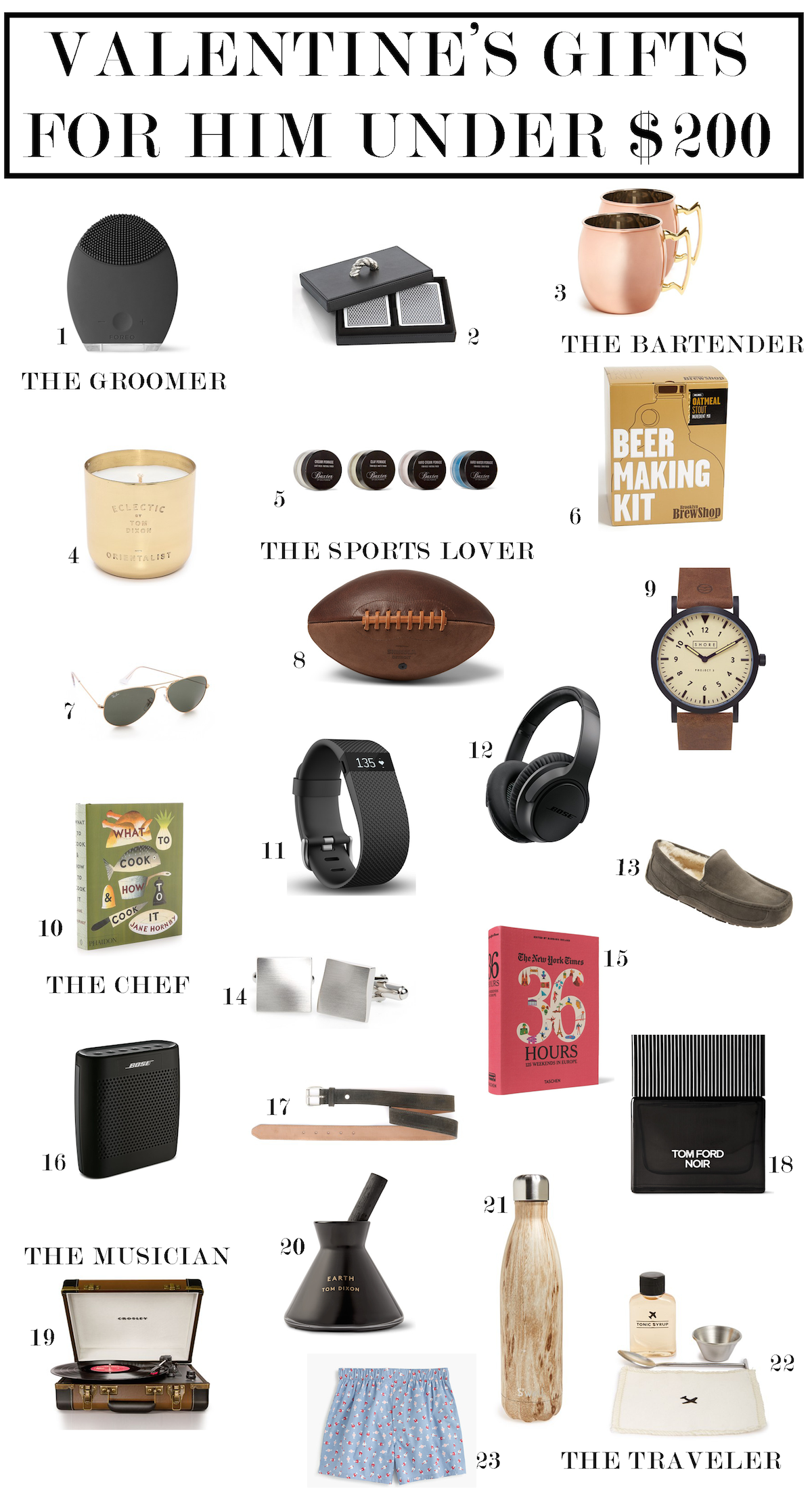23 Valentine S Gifts For Him Under 200