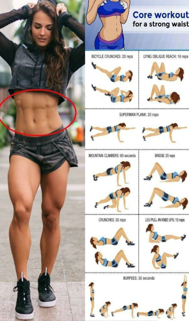 Core Workout Plan for Men and Women - 8 Best Moves for Core - The Hust