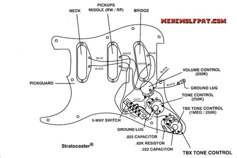 Fender Strat Deluxe Wiring Schematic - Wiring Diagram G11 on