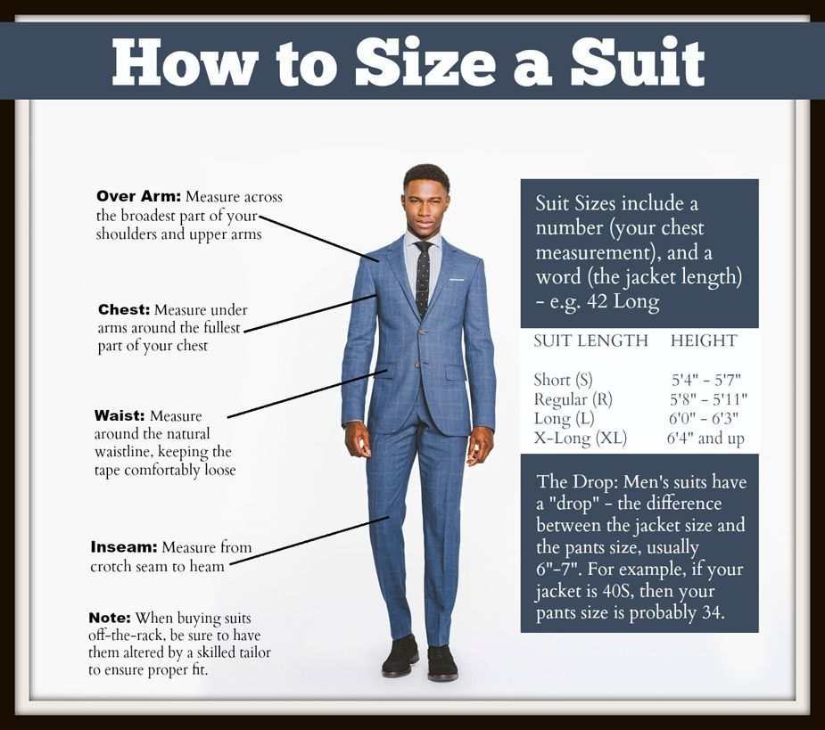 How to buy a suit that fits properly and looks good on you