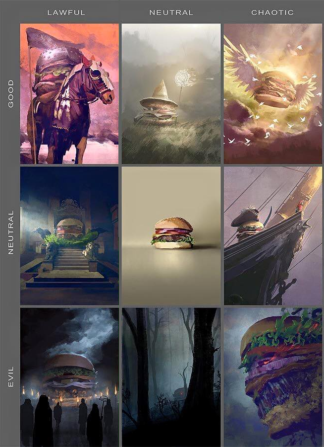 Alignments and Burgers Art, Dungeons and dragons, Painting