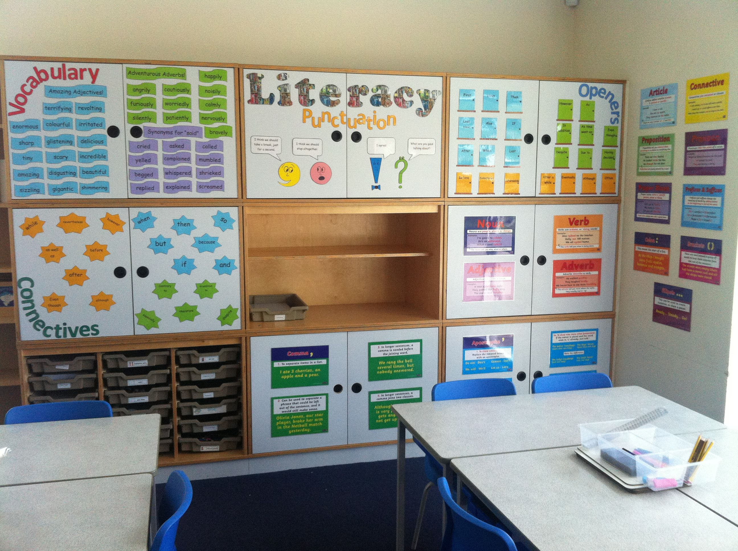 Classroom Ideas Year 4 ~ My literacy display includes vcop pinterest