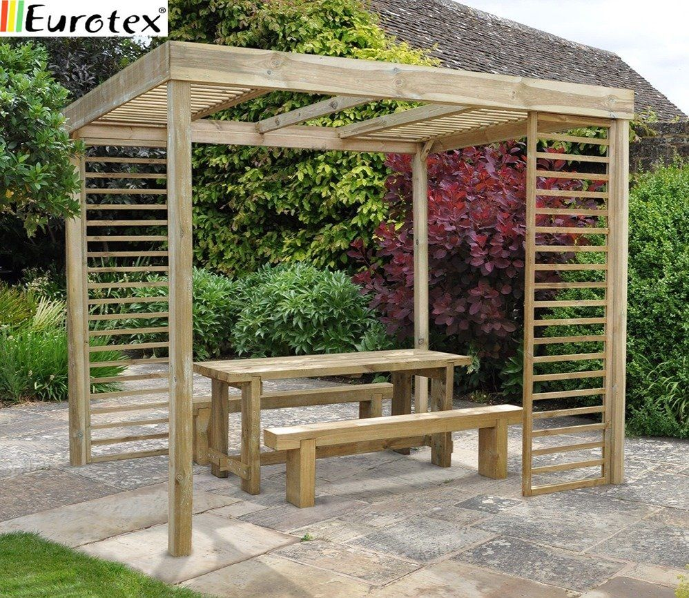 It Depends On Climate If You Live In Delhi Have A Pergola And It