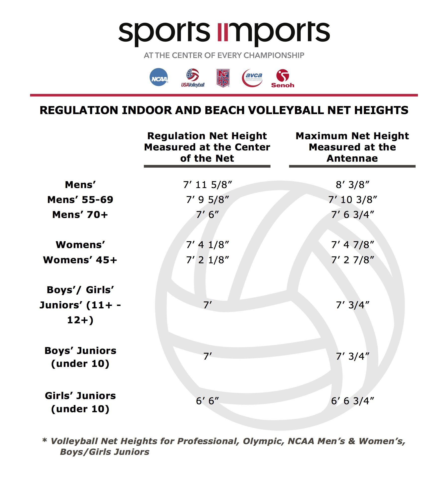 Quick Reference Volleyball Net Height Chart By Sports Imports Volleyball Net Volleyball Net Height Volleyball