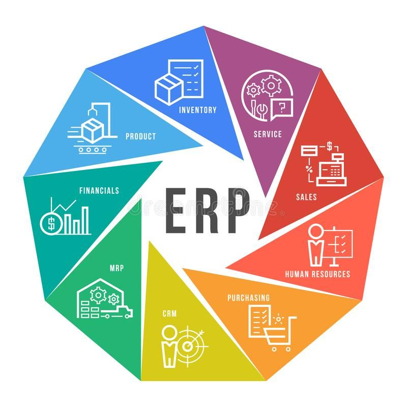 Enterprise Resource Planning Erp Module Icon Construction On Circle Flow Chart A Sponsored Erp Module Icon Erp System Software Dissertation Writing