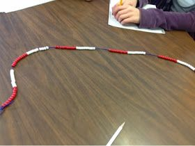 The Elementary Math Maniac: Using beads on a string as a Visual Model for Percents