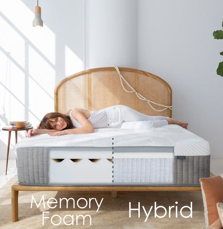 2020 Brentwood Home Cypress Mattress Review All Foam Or Hybrid In 2020 Mattress Baby Bed Mattresses Reviews