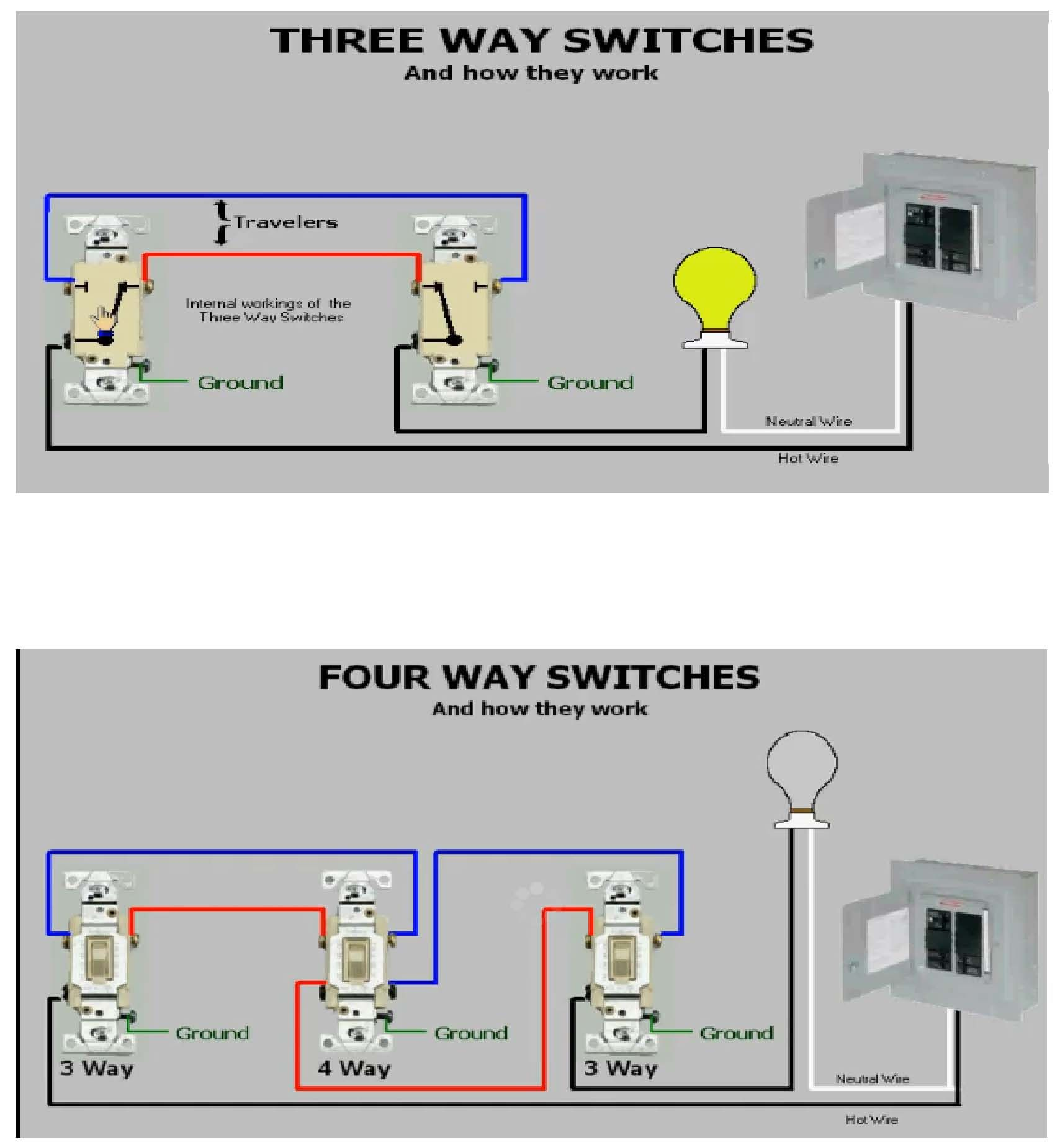 medium resolution of electrical 3 way switch wiring diagram google