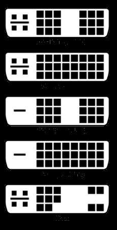 Hdmi Vs Displayport Vs Dvi Vs Vga Simple And Easy Explanation In 2021 Dvi Vga Hdmi
