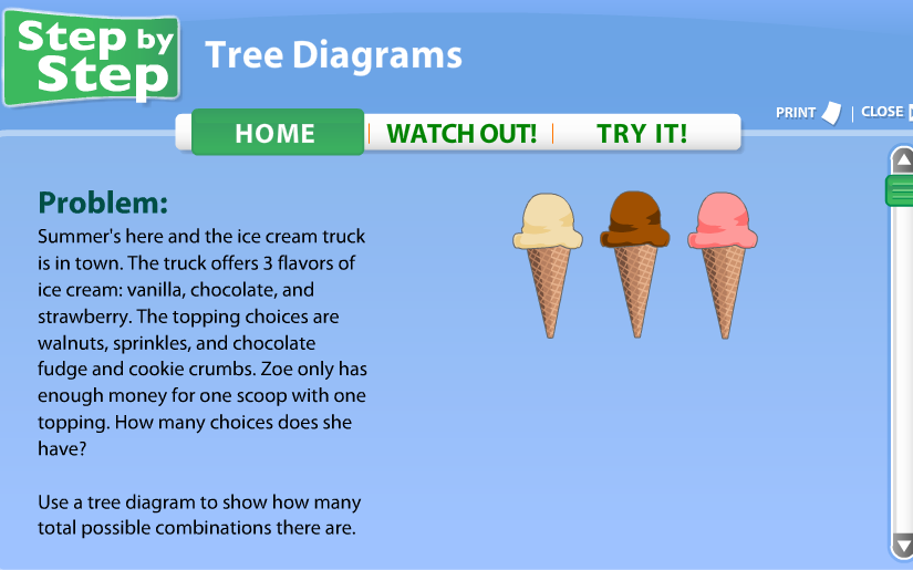 Animations Of How To Make Tree Diagrams Using Ice Cream Combinations