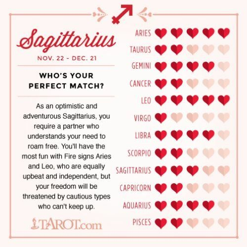 match-making-with-zodiac-signs-bisexual-girls-las-vegas
