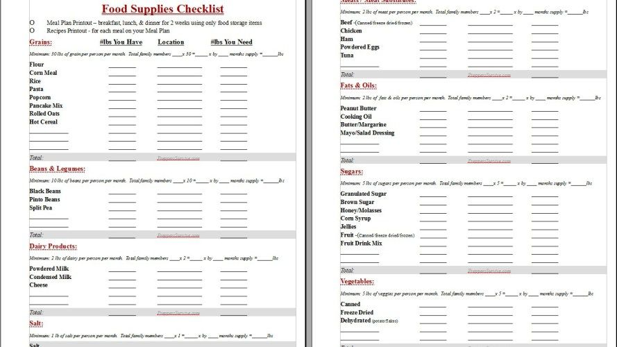 Food Storage Checklist Prepper supplies, Prepper food