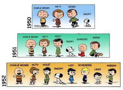 Resultado de imagen para peanuts charlie brown 1950
