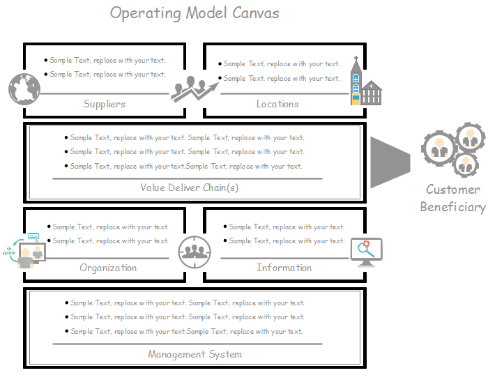 Laconic operating model template made by edraw max this laconic this laconic operating model canvas template suits businessman with its visual but simple style it is customizable which can be applied to business accmission Image collections