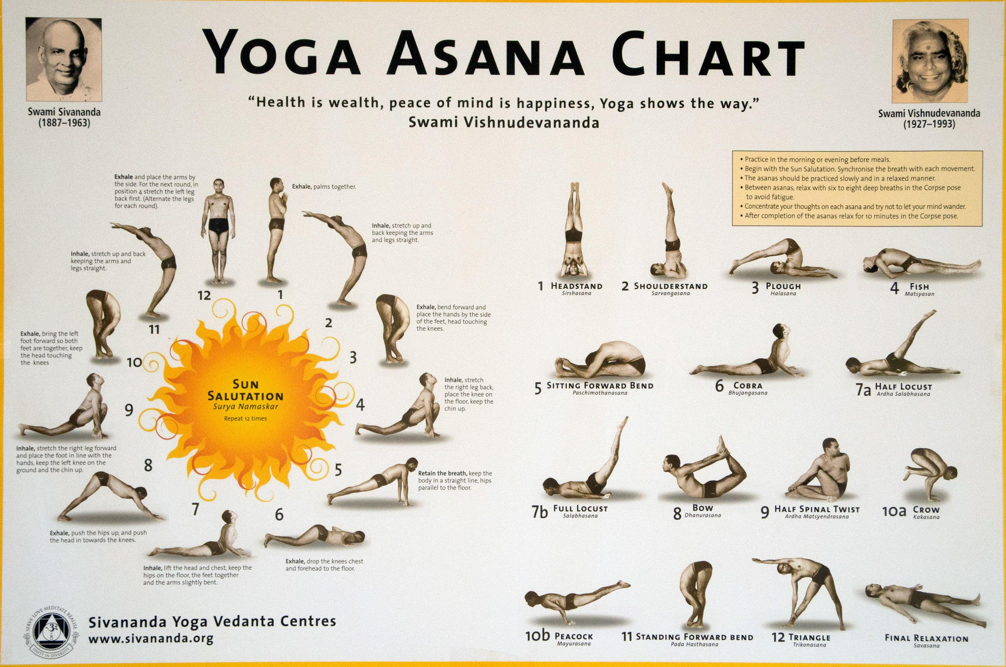 Асаны йоги в картинках стоять на часах
