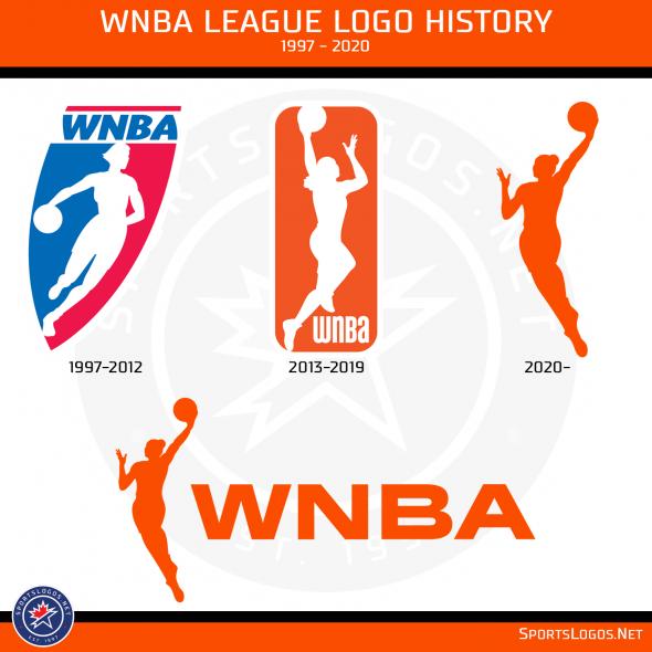 WNBA Unveils New Set of League Logos Chris Creamer's